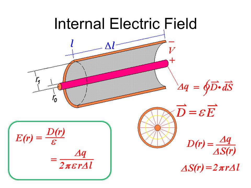 Internal Electric Field