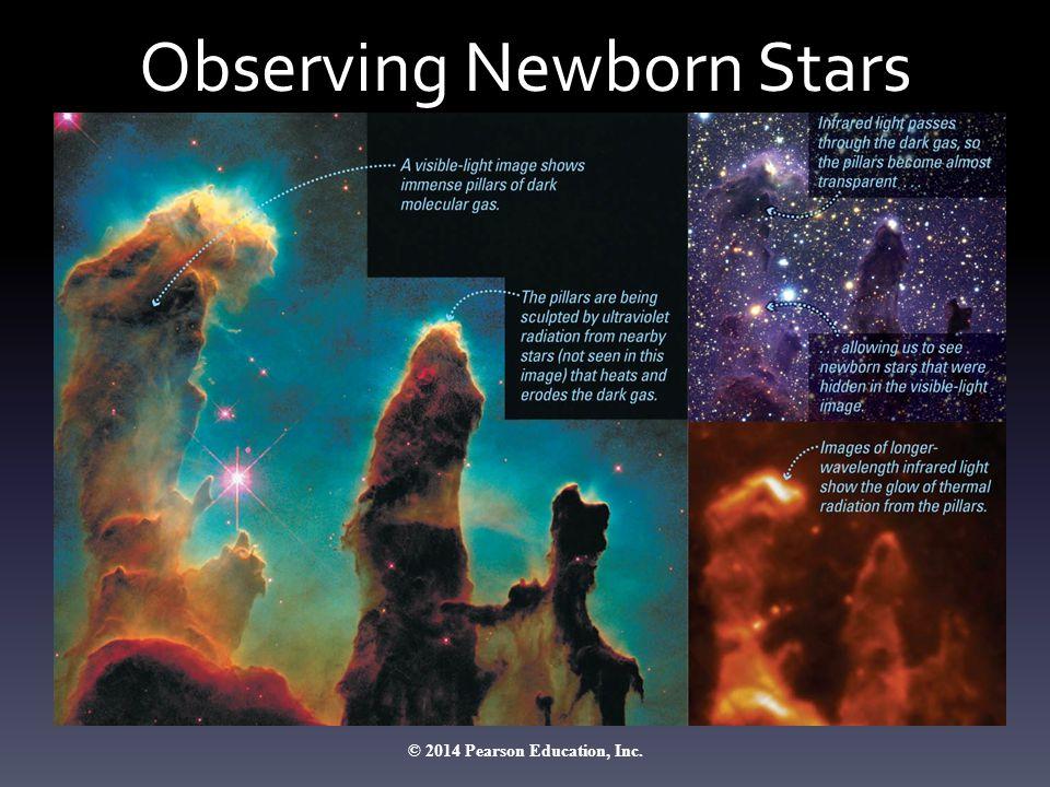 Observing Newborn Stars