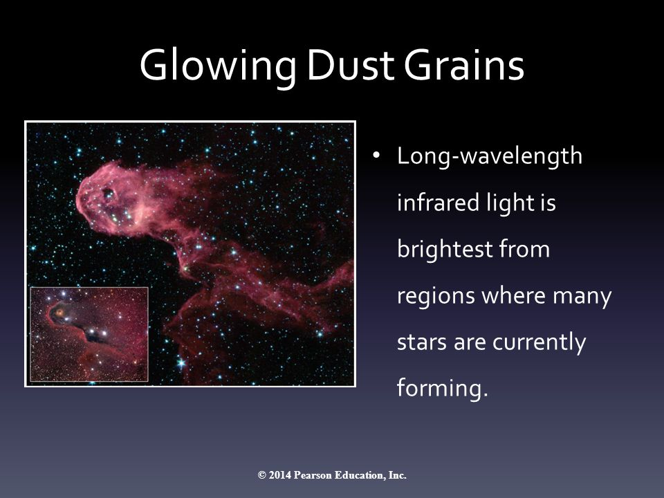 Glowing Dust Grains Long-wavelength infrared light is brightest from regions where many stars are currently forming.