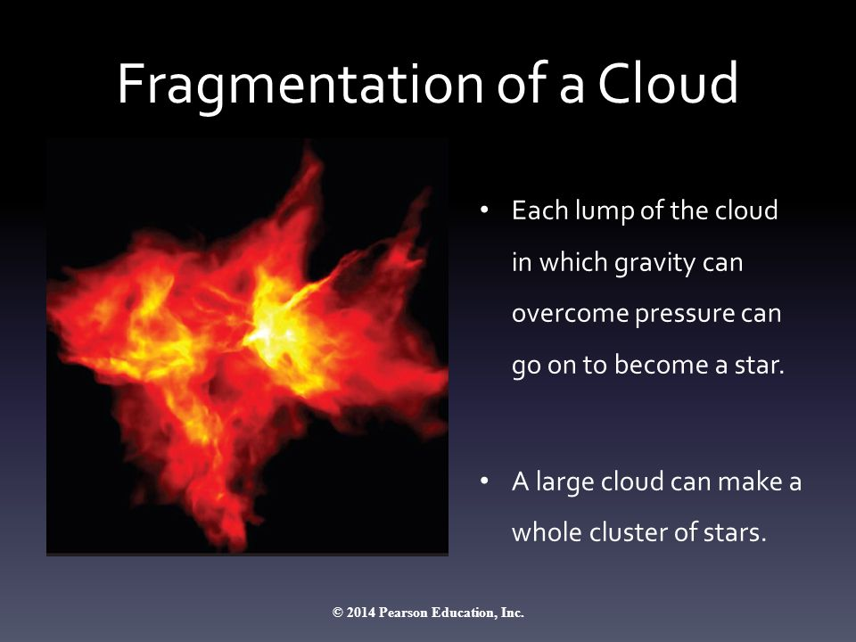 Fragmentation of a Cloud Each lump of the cloud in which gravity can overcome pressure can go on to become a star. A large cloud can make a whole clus