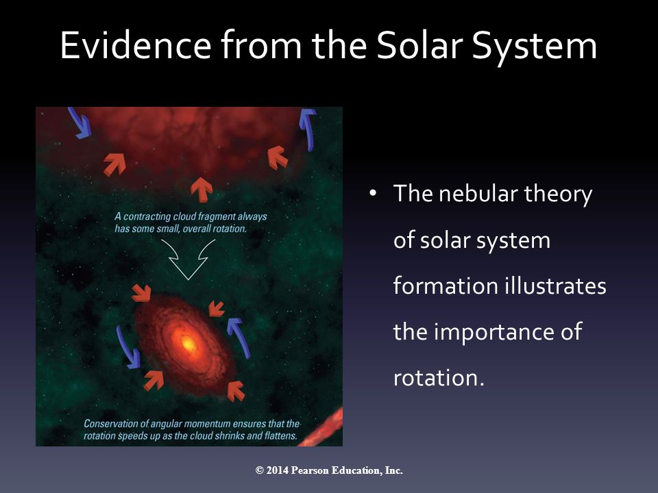 Evidence from the Solar System The nebular theory of solar system formation illustrates the importance of rotation.