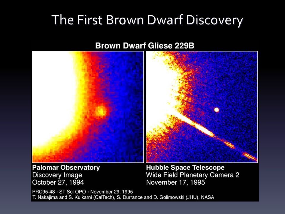 The First Brown Dwarf Discovery