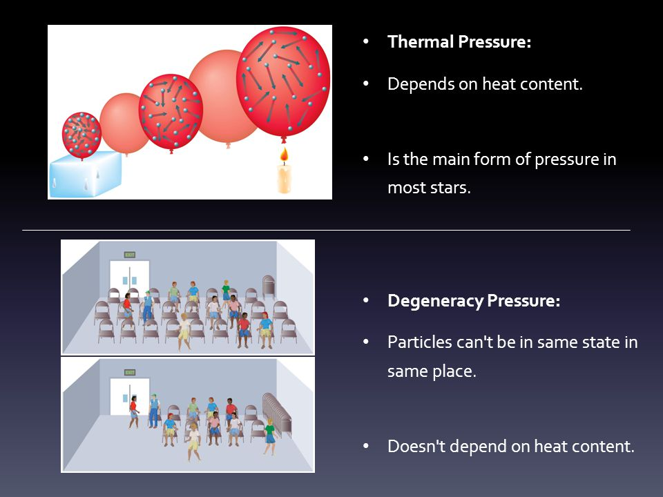 Thermal Pressure: Depends on heat content. Is the main form of pressure in most stars.