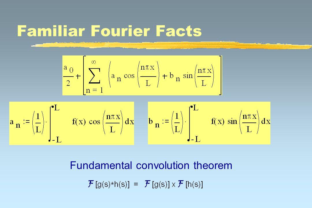 Familiar Fourier Facts Fundamental convolution theorem