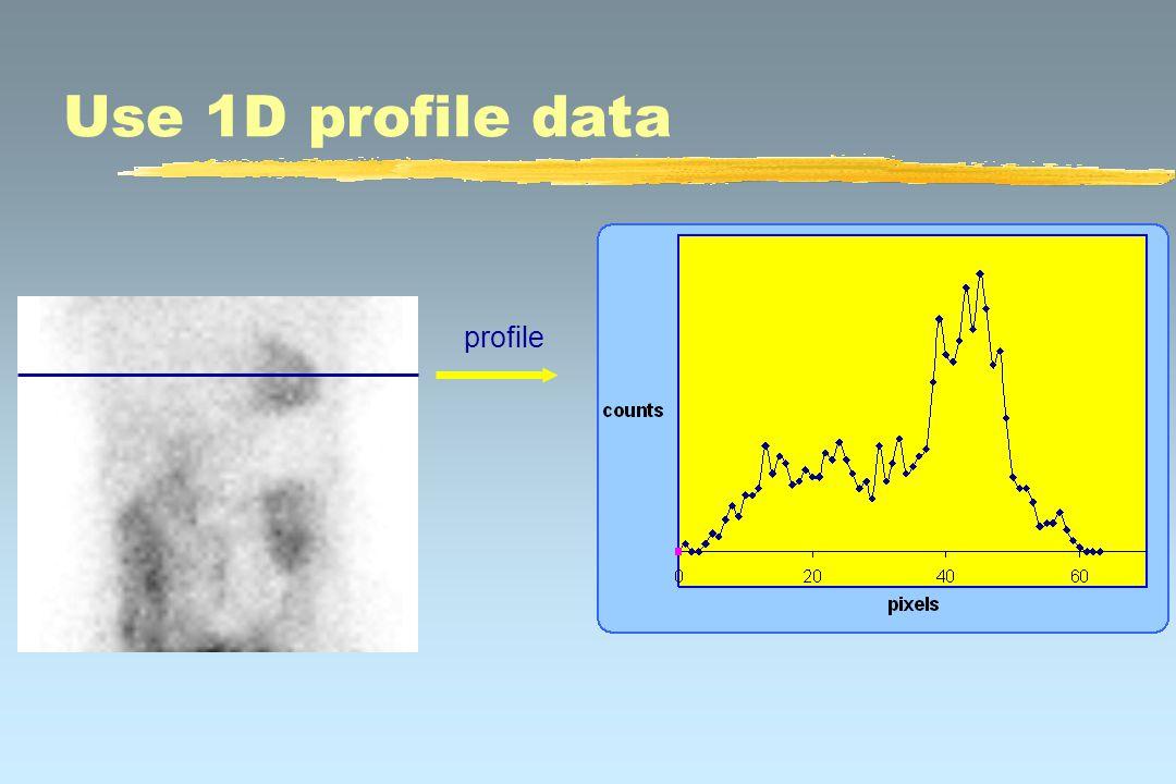 Use 1D profile data profile