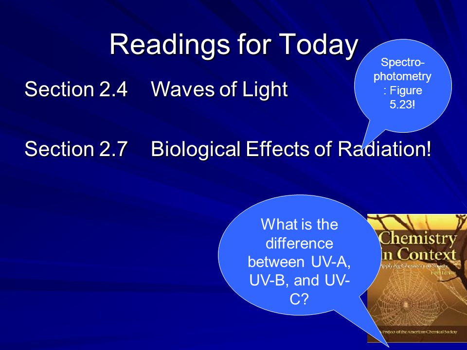 Readings for Today What is the difference between UV-A, UV-B, and UV- C? Section 2.4 Waves of Light Section 2.7 Biological Effects of Radiation! Spect