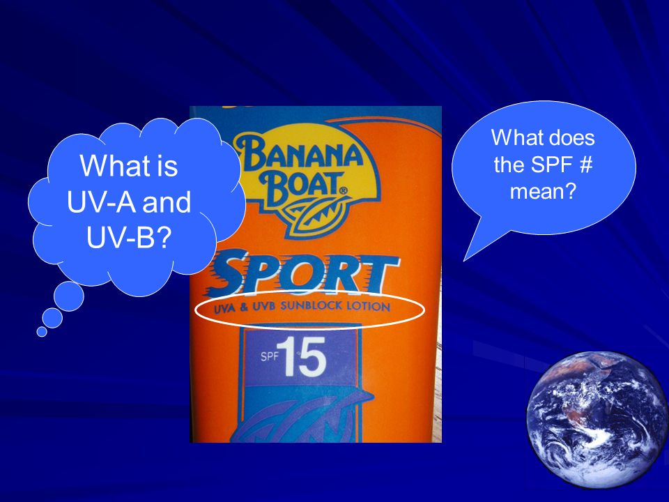 What is UV-A and UV-B What does the SPF # mean