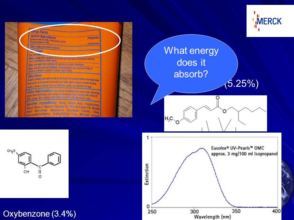 Octinoxate (5.25%) Oxybenzone (3.4%) What energy does it absorb?
