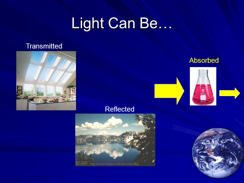 Light Can Be… Reflected Transmitted Absorbed