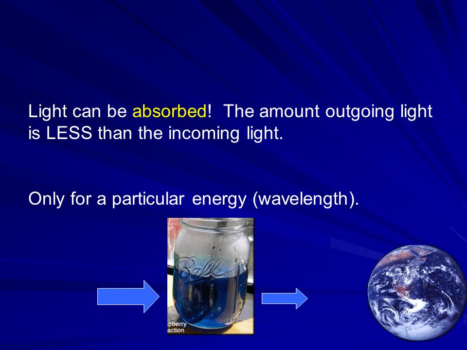 Light can be absorbed. The amount outgoing light is LESS than the incoming light.