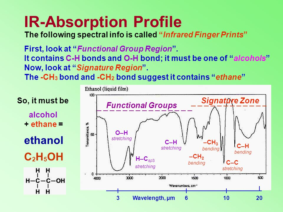 H–C sp3 stretching C–H stretching O–H stretching C 2 H 5 OH 20310 C–C stretching Wavelength, μm C–H bending –CH 2 bending –CH 3 bending The following spectral info is called Infrared Finger Prints Functional Groups Signature Zone 6 IR-Absorption Profile First, look at Functional Group Region .
