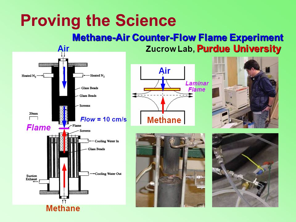 Proving the Science Methane-Air Counter-Flow Flame Experiment Air Methane Purdue University Zucrow Lab, Purdue University Flow = 10 cm/s Air Methane Flame Laminar Flame