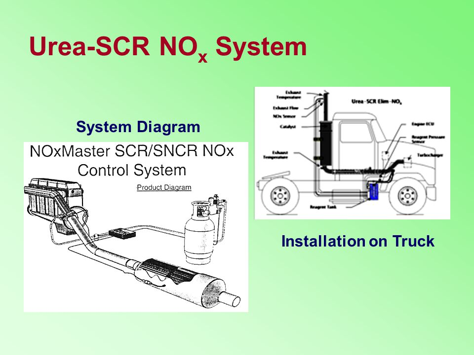 Urea-SCR NO x System Installation on Truck System Diagram