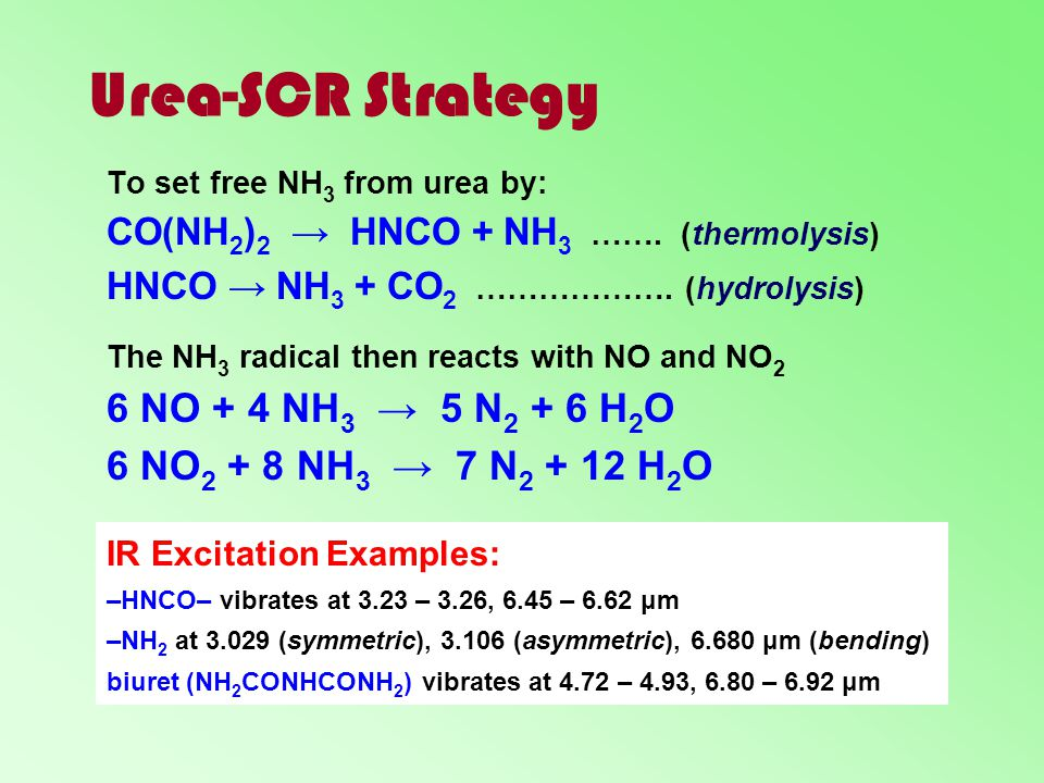 Urea-SCR Strategy To set free NH 3 from urea by: CO(NH 2 ) 2 → HNCO + NH 3 …….
