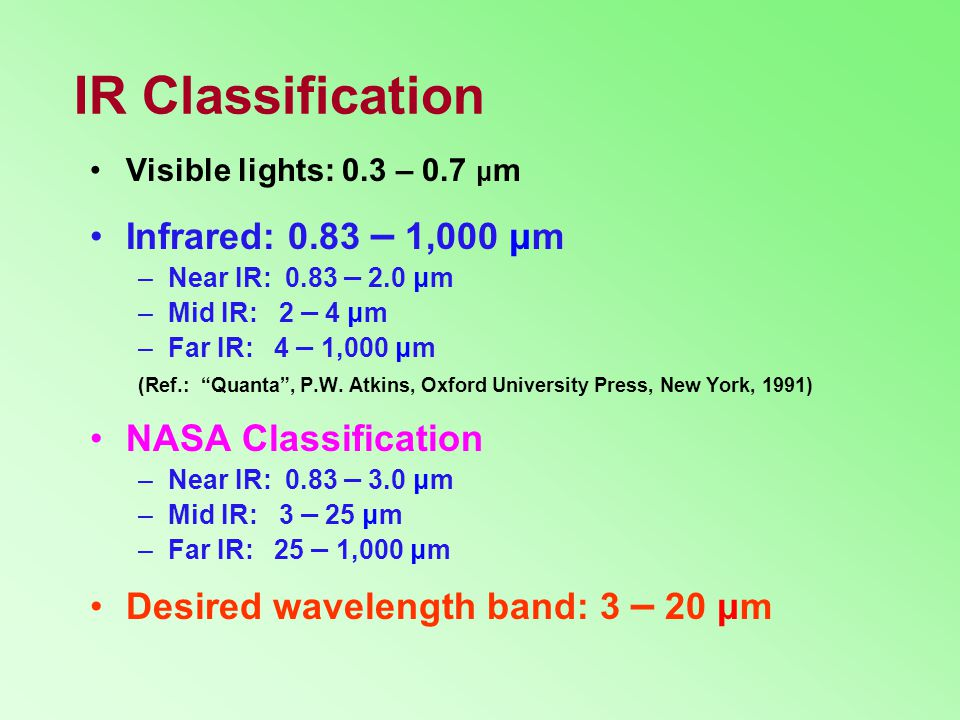 IR Classification Visible lights: 0.3 – 0.7 μ m Infrared: 0.83 – 1,000 μm –Near IR: 0.83 – 2.0 μm –Mid IR: 2 – 4 μm –Far IR: 4 – 1,000 μm (Ref.: Quanta , P.W.