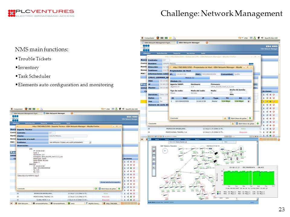 23 Challenge: Network Management NMS main functions: Trouble Tickets Inventory Task Scheduler Elements auto configuration and monitoring
