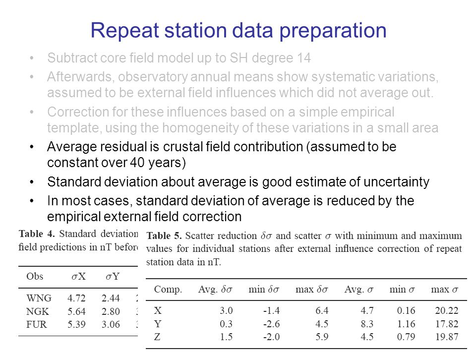 Repeat station data preparation Subtract core field model up to SH degree 14 Afterwards, observatory annual means show systematic variations, assumed to be external field influences which did not average out.