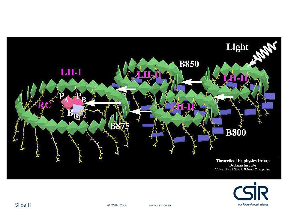 Slide 11 © CSIR 2006 www.csir.co.za