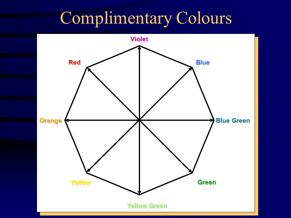 Complimentary Colours Violet Violet Red Blue Red Blue Orange Blue Green Yellow Green Yellow Green Yellow Green Violet Violet Red Blue Red Blue Orange Blue Green Yellow Green Yellow Green Yellow Green
