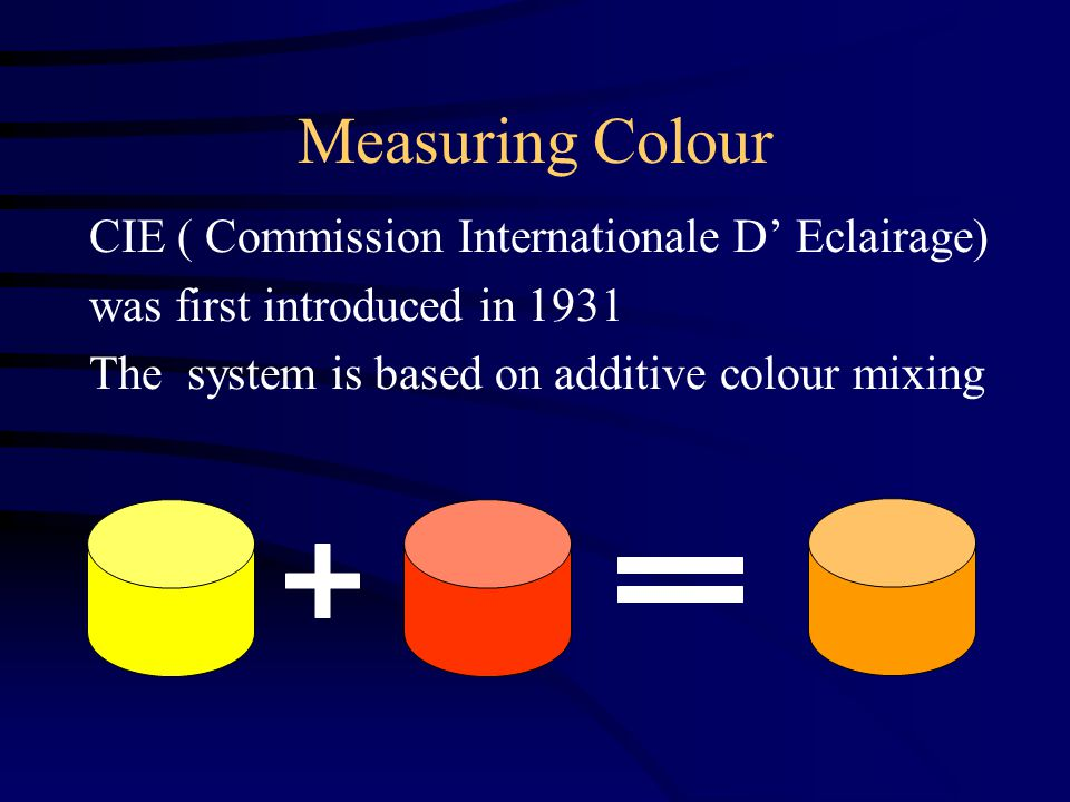 Measuring Colour CIE ( Commission Internationale D' Eclairage) was first introduced in 1931 The system is based on additive colour mixing