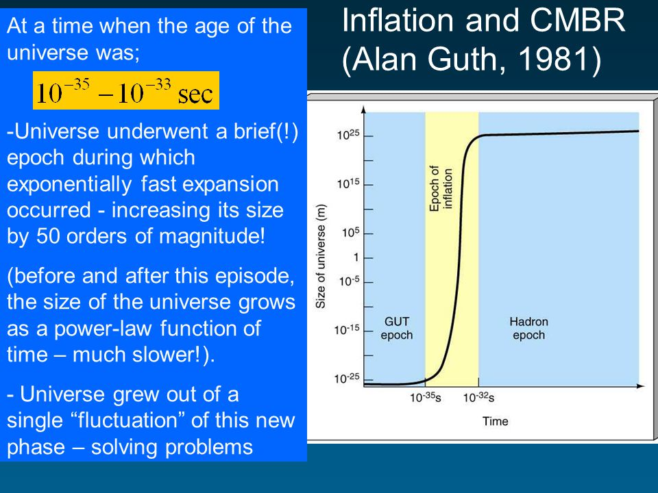 Inflation and CMBR (Alan Guth, 1981) At a time when the age of the universe was; -Universe underwent a brief(!) epoch during which exponentially fast expansion occurred - increasing its size by 50 orders of magnitude.