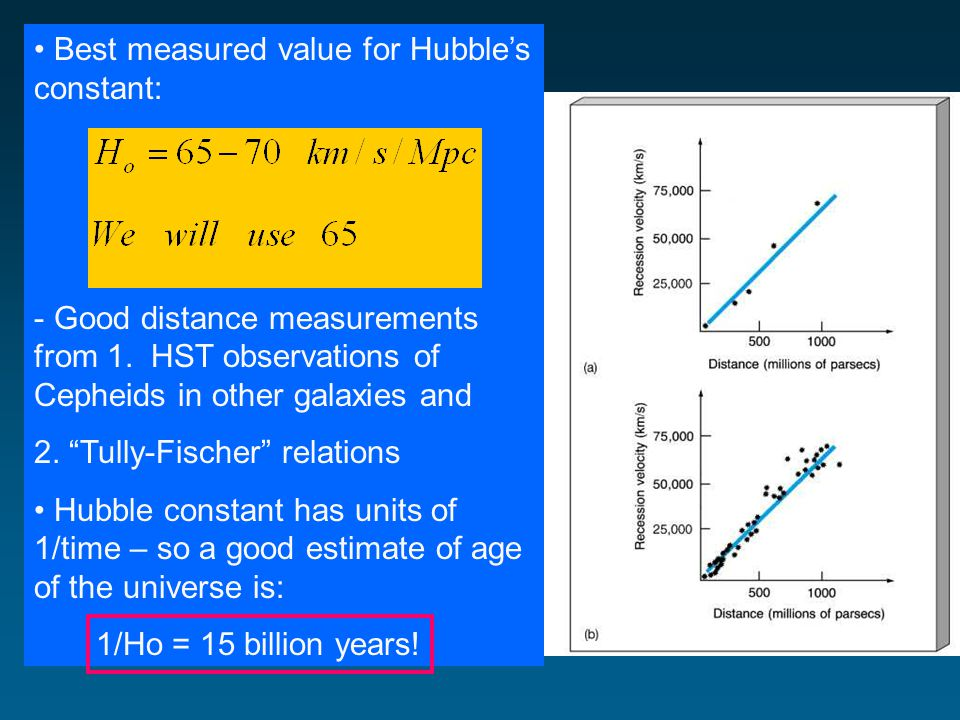 Best measured value for Hubble's constant: - Good distance measurements from 1.