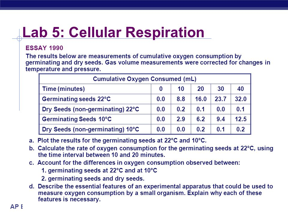 AP Biology 2004-2005 Lab 5: Cellular Respiration ESSAY 1990 The results below are measurements of cumulative oxygen consumption by germinating and dry