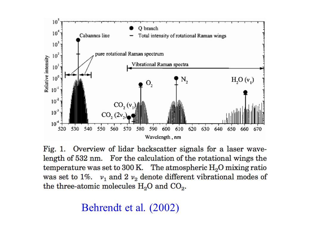 532 nm Raman N 2 607 nm Elastic & N 2 Raman measurements 00:30 to 03:30 am, 18 October 2010