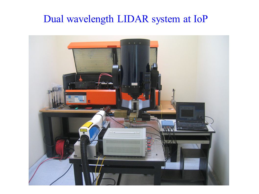 Dual wavelength LIDAR system at IoP