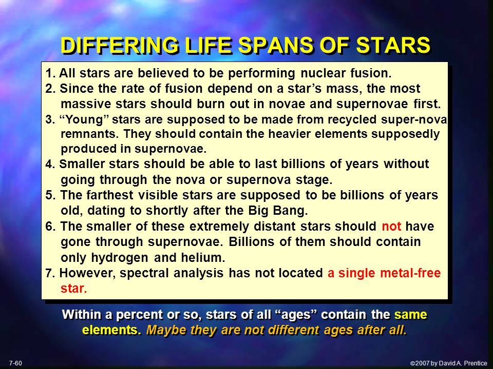  2007 by David A. Prentice DIFFERING LIFE SPANS OF STARS 7-60 1. All stars are believed to be performing nuclear fusion. 2. Since the rate of fusion