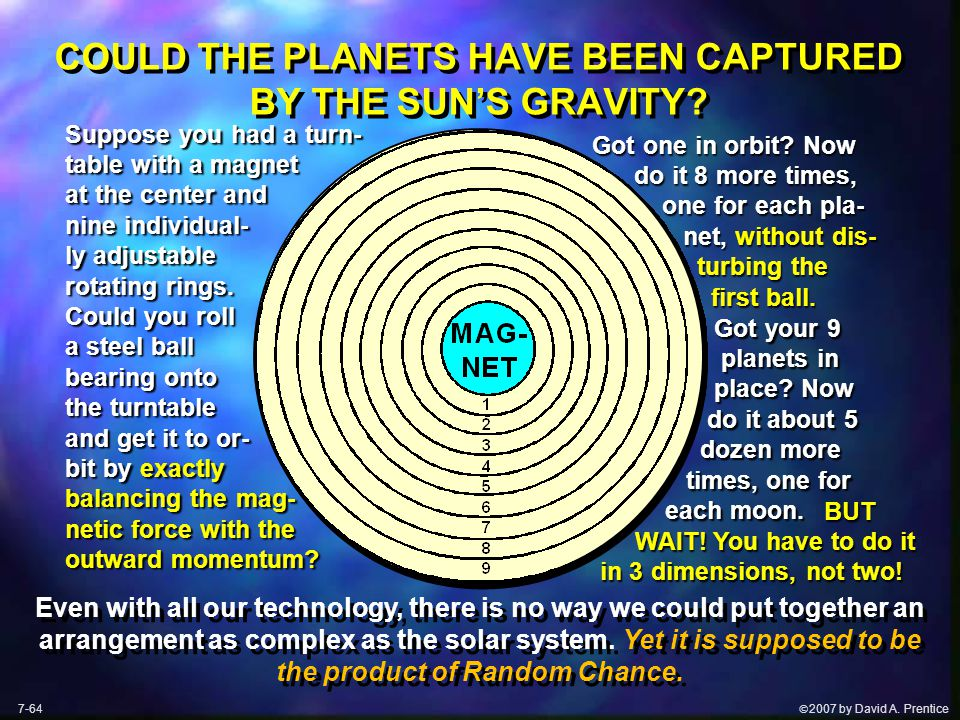  2007 by David A. Prentice COULD THE PLANETS HAVE BEEN CAPTURED BY THE SUN'S GRAVITY? Got one in orbit? Now do it 8 more times, one for each pla- ne