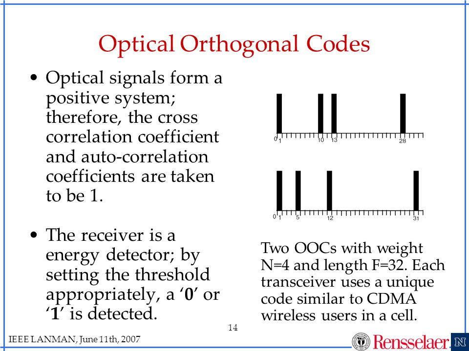 IEEE LANMAN, June 11th, 2007 14 Optical Orthogonal Codes Optical signals form a positive system; therefore, the cross correlation coefficient and auto-correlation coefficients are taken to be 1.