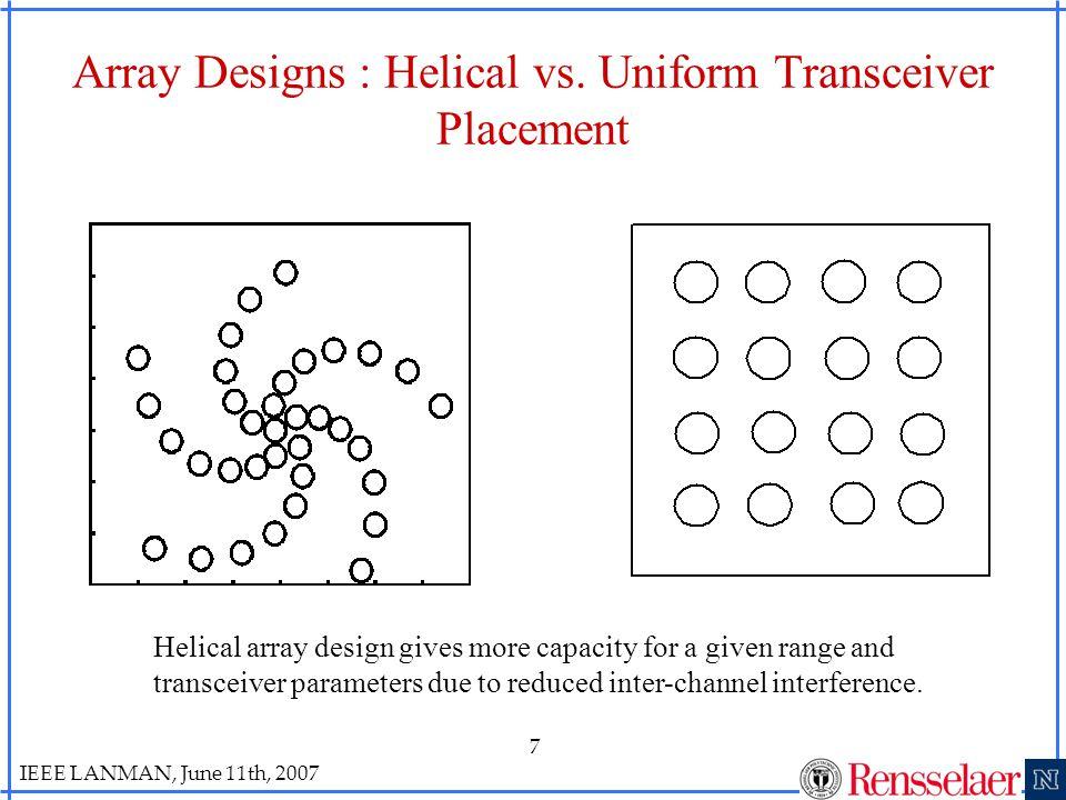 IEEE LANMAN, June 11th, 2007 7 Array Designs : Helical vs.