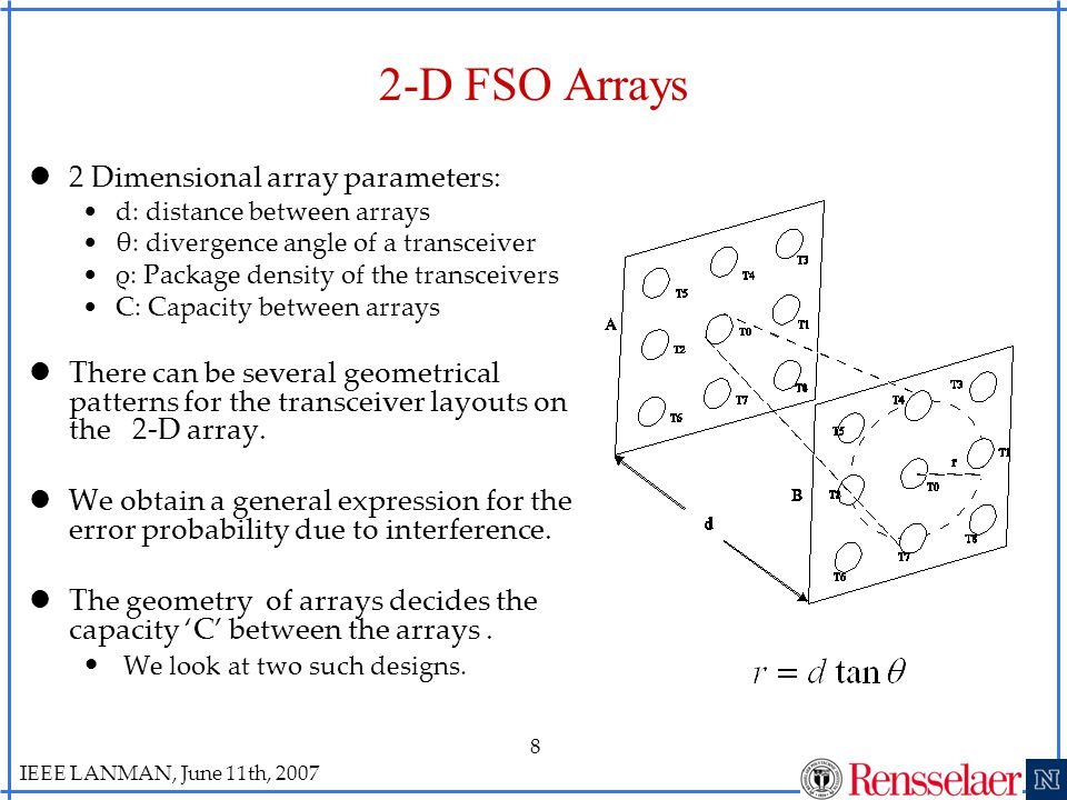 IEEE LANMAN, June 11th, 2007 8 2-D FSO Arrays 2 Dimensional array parameters: d: distance between arrays θ: divergence angle of a transceiver ρ: Package density of the transceivers C: Capacity between arrays There can be several geometrical patterns for the transceiver layouts on the 2-D array.