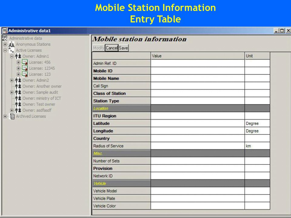 Mobile Station Information Entry Table