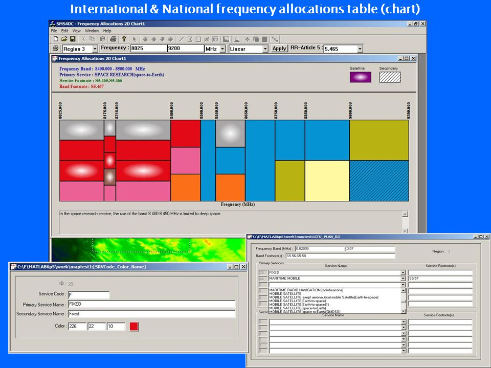 International & National frequency allocations table (chart)