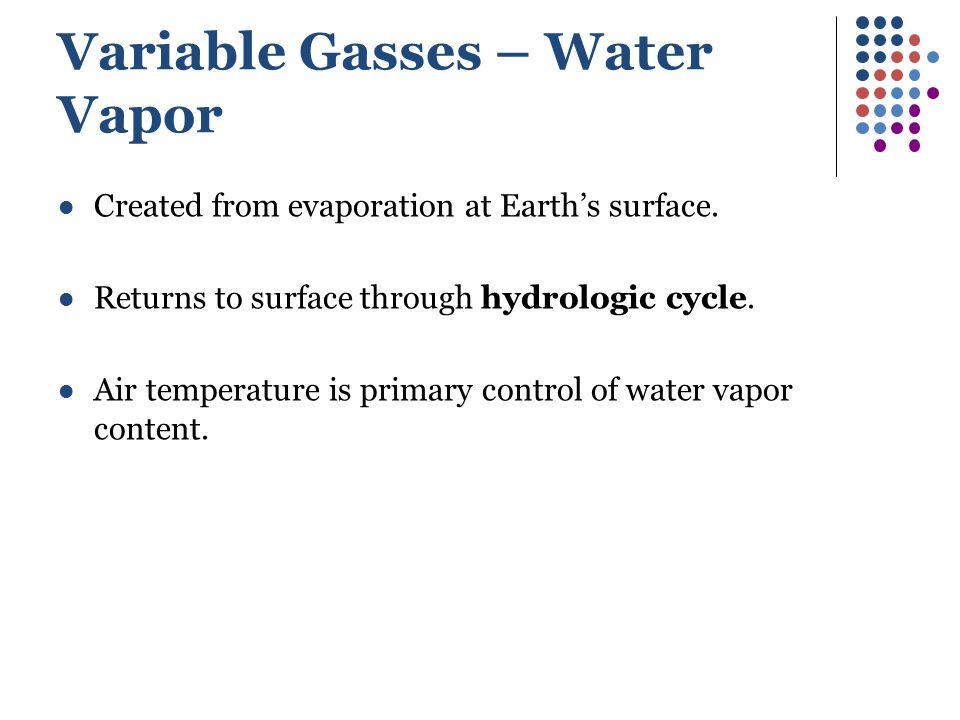 Variable Gasses – Water Vapor Created from evaporation at Earth's surface. Returns to surface through hydrologic cycle. Air temperature is primary con