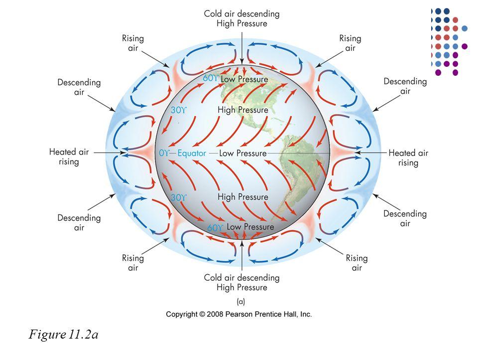 Figure 11.2a