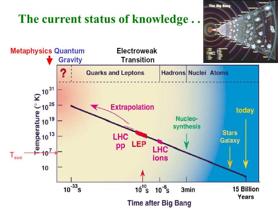 The Origin of Cosmic Rays Cosmic Accelerators