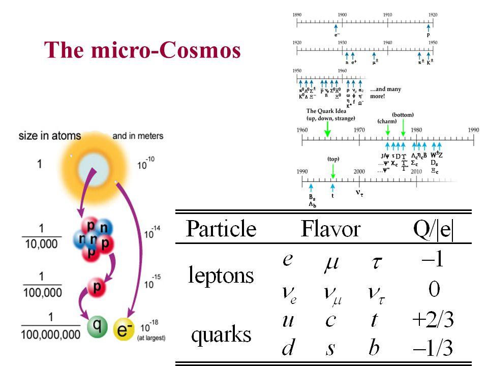 An early triumph The Quark Model