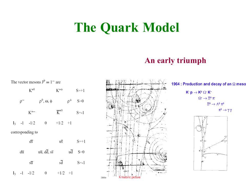 KANGAROO multi-wavelength spectrum TeV γ-rays of hadronic origin ?