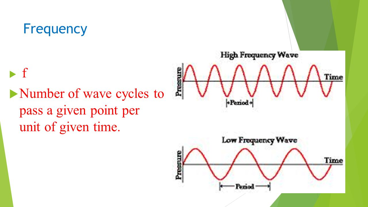  f f  Number of wave cycles to pass a given point per unit of given time. Frequency
