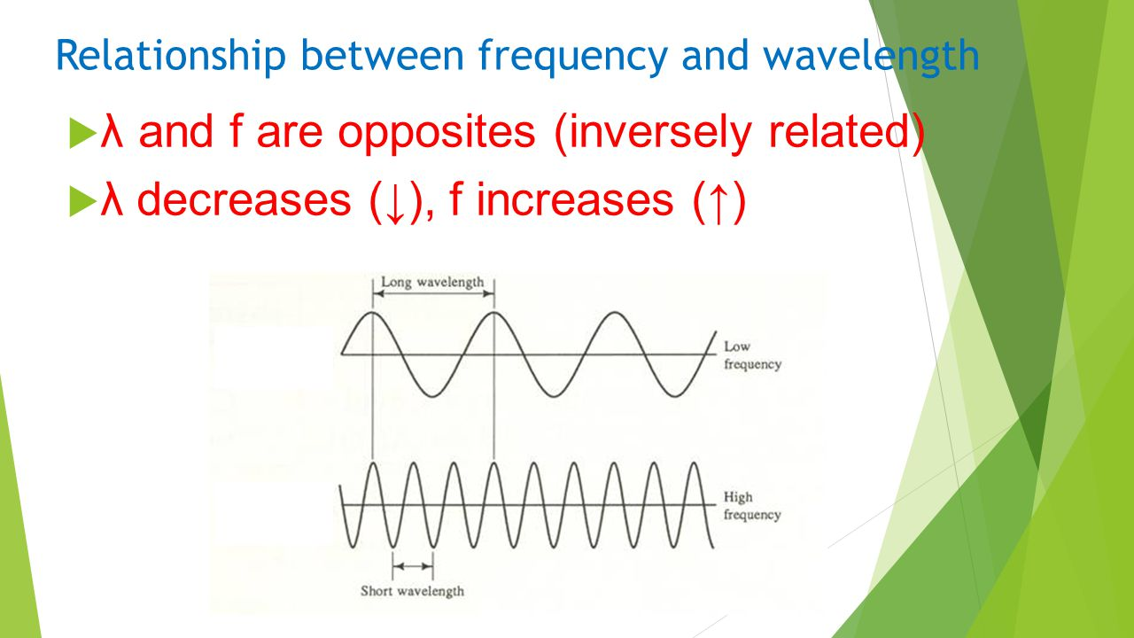Relationship between frequency and wavelength  λ and f are opposites (inversely related)  λ decreases (↓), f increases (↑)