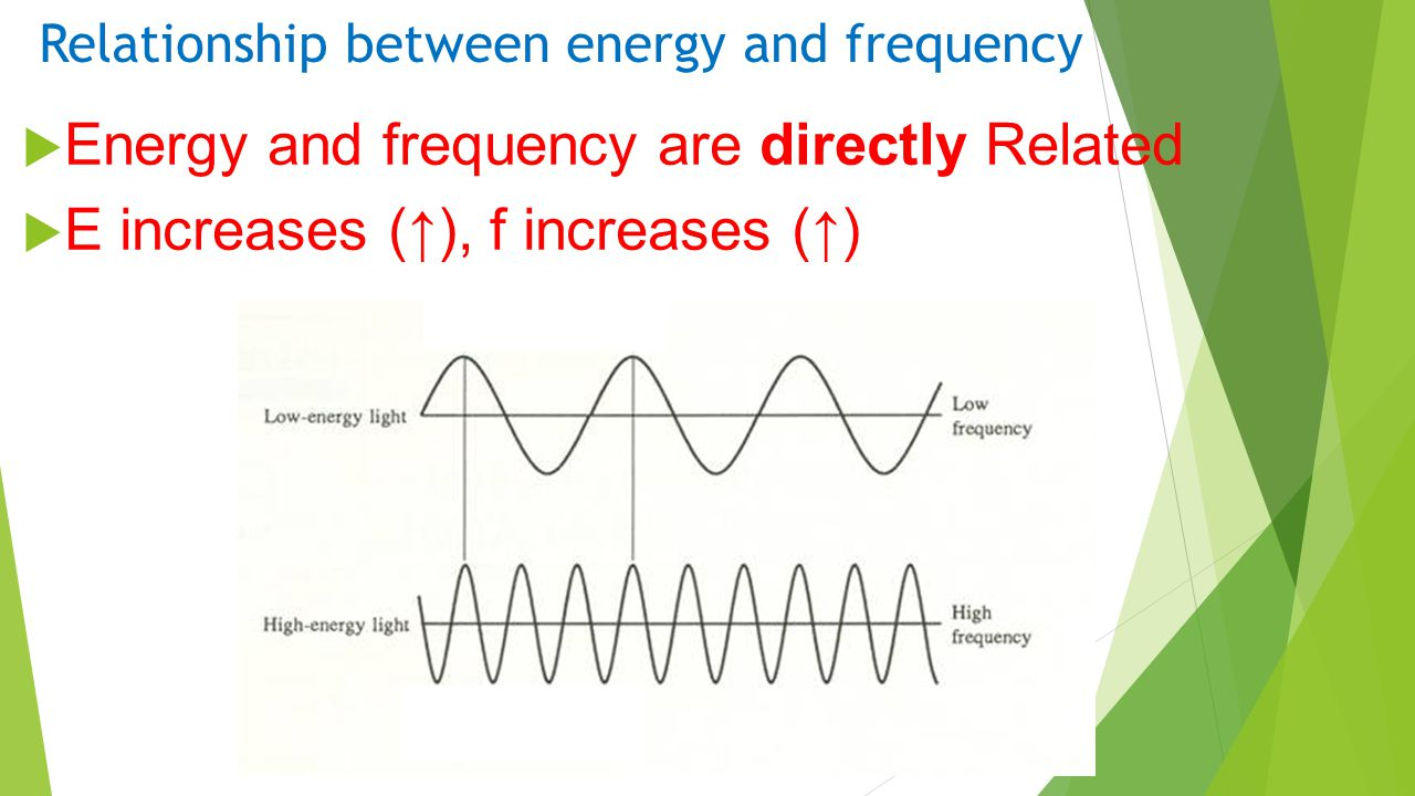 Relationship between energy and frequency  Energy and frequency are directly Related  E increases (↑), f increases (↑)