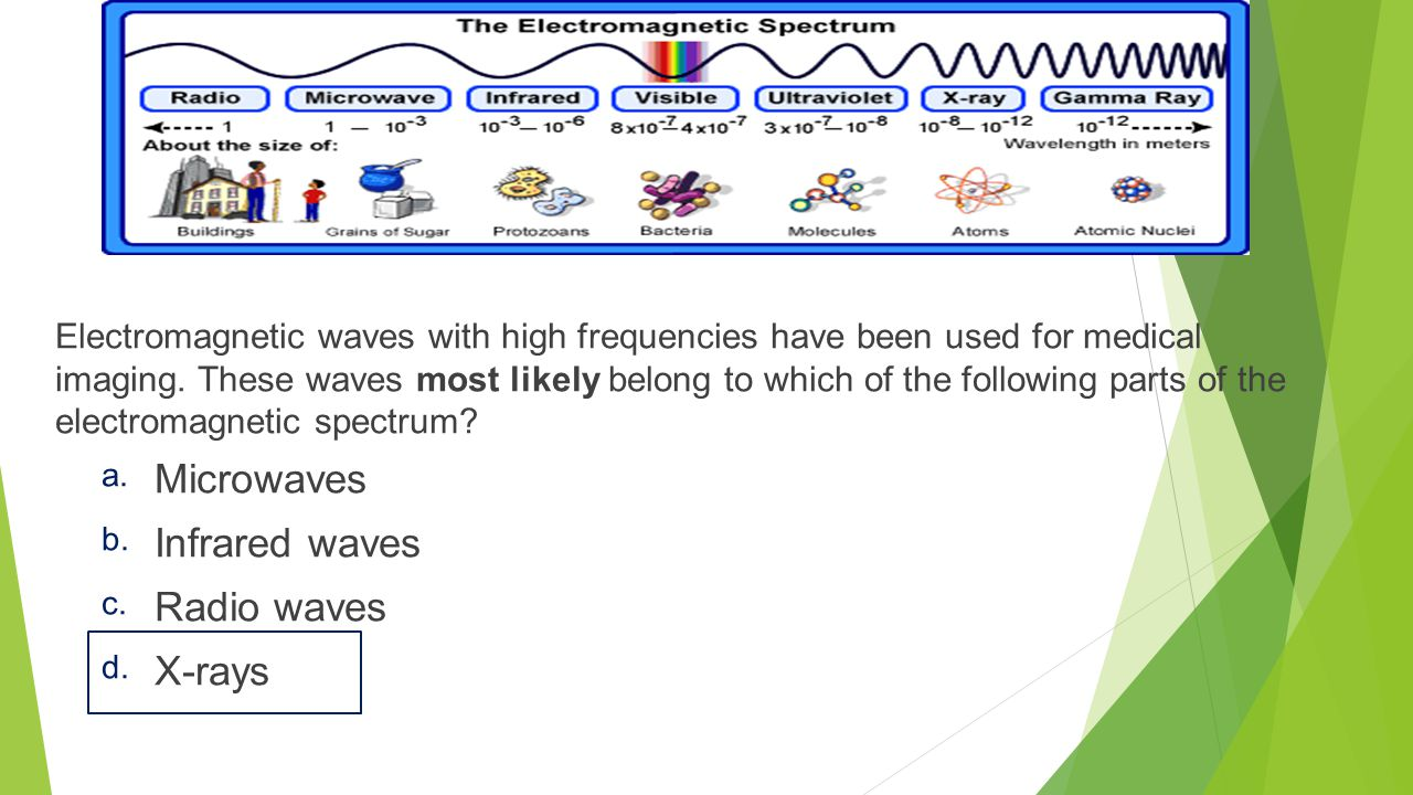 Electromagnetic waves with high frequencies have been used for medical imaging.
