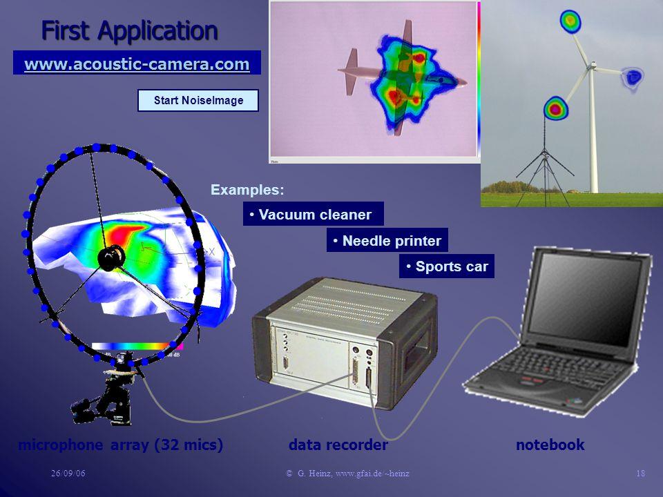 26/09/06© G. Heinz, www.gfai.de/~heinz17 Complex Numbers and Interference Systems Wavelengths can be shorter as the arrangement of sensors d Wavelengt