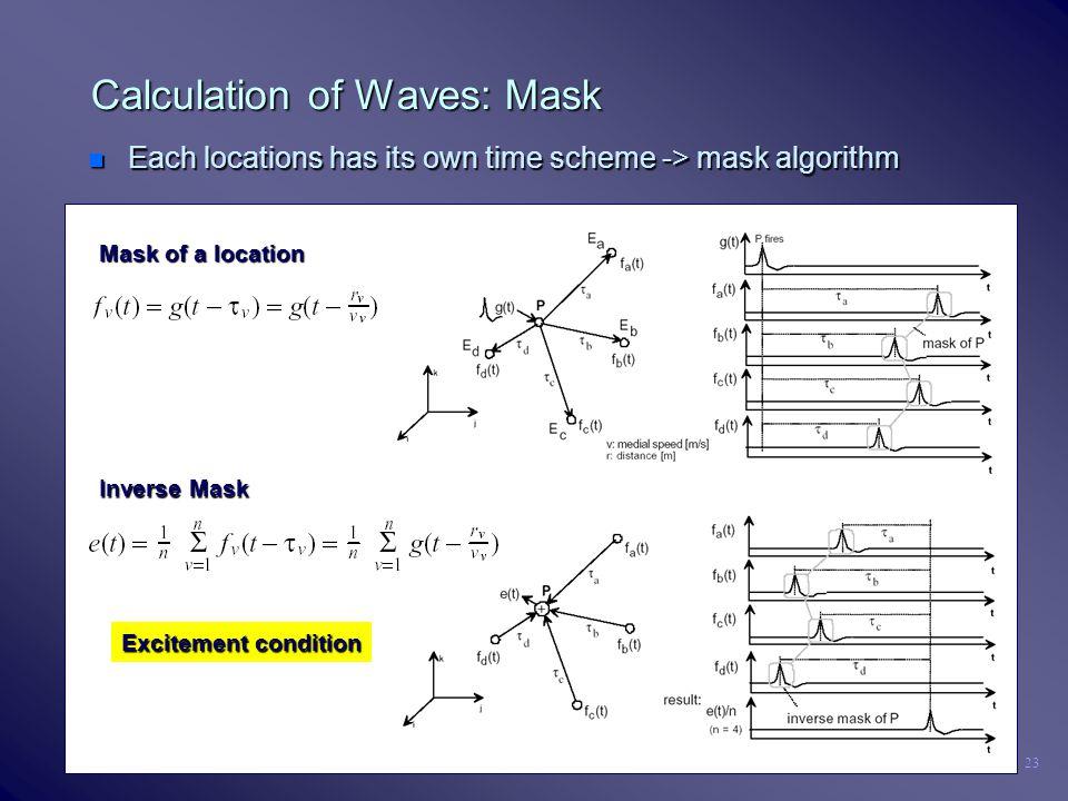 26/09/06© G. Heinz, www.gfai.de/~heinz22 Relativity of Wave Length n Spikes move slowly through nerve system [2 µm/s … 120 m/s] n Spikes have a limite
