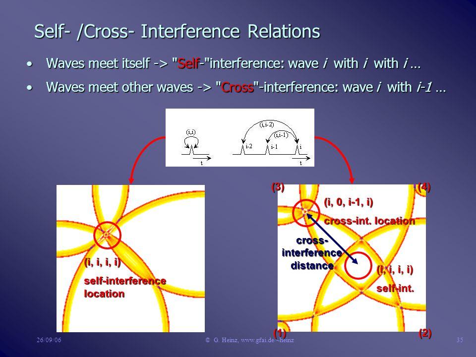26/09/06© G. Heinz, www.gfai.de/~heinz34 Self-Interference Integrals (Visual Maps) n Self interference of waves (i, i, i) n Source arrangement defines
