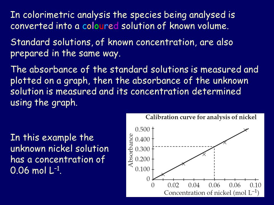 In colorimetric analysis the species being analysed is converted into a coloured solution of known volume.