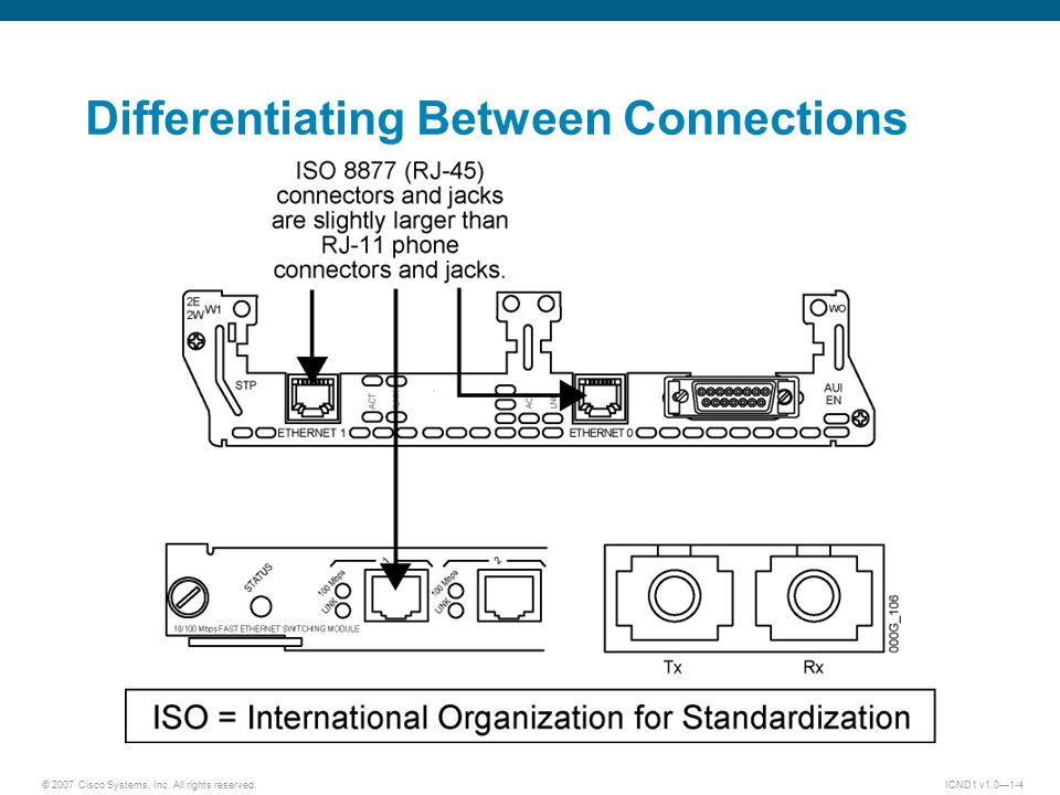 © 2007 Cisco Systems, Inc. All rights reserved.ICND1 v1.0—1-4 Differentiating Between Connections